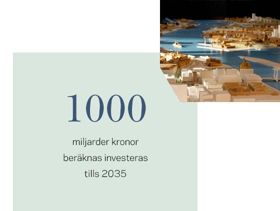 1000 miljarder kronor ska investeras tills 2035