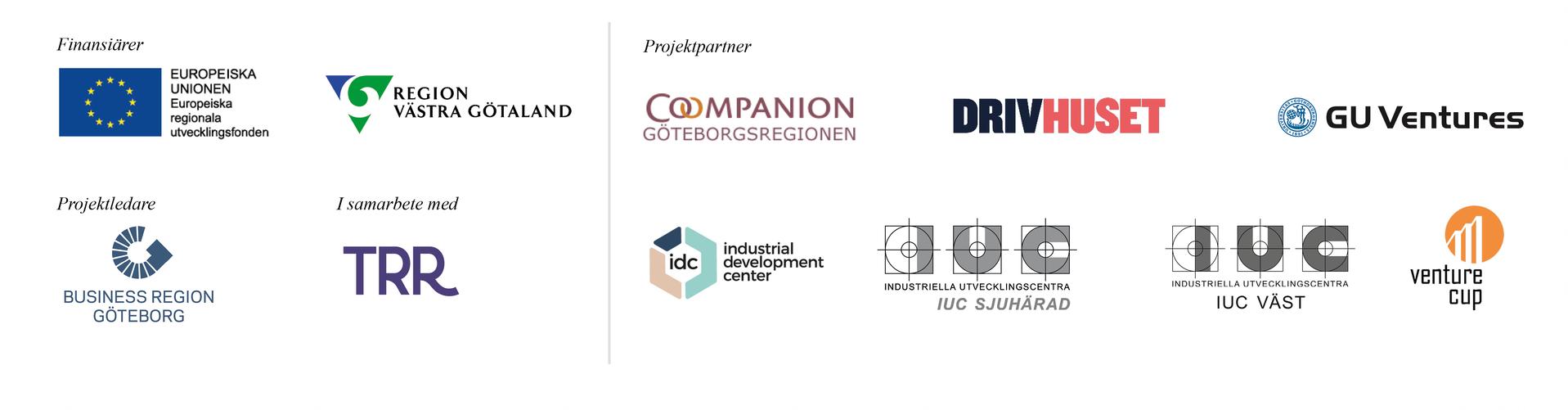 Partner och samverkansparters logotyper